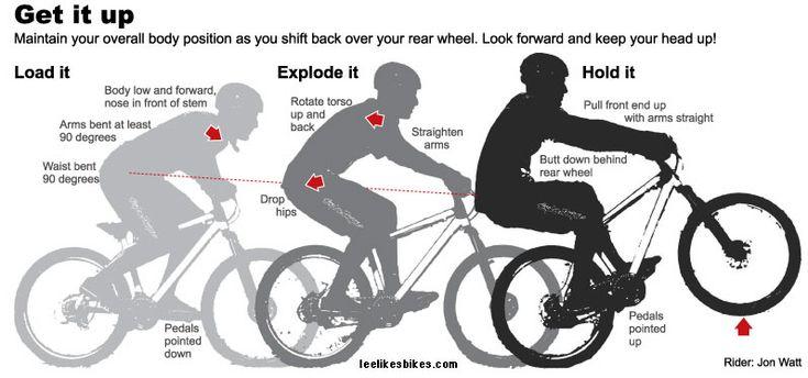 old graber bike rack instructions