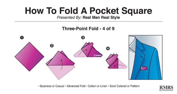 square reader instruction manual