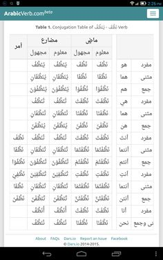 instruction for use in arabic