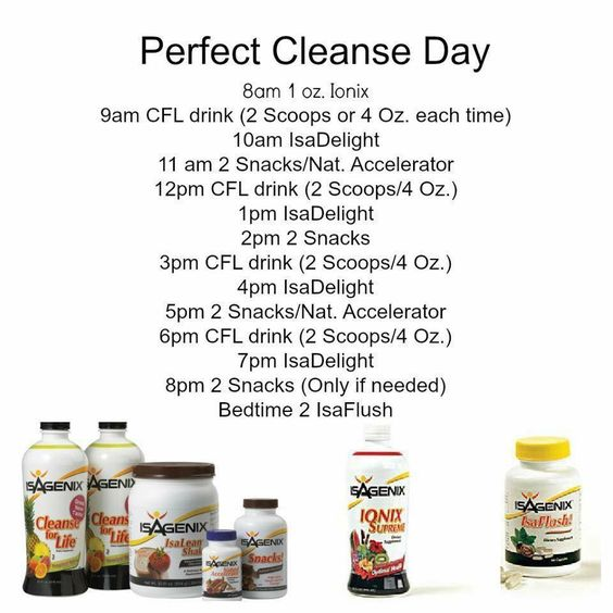 isagenix 30 day cleanse instructions pdf